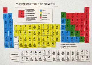 Periodic Table Refrigerator Magnets